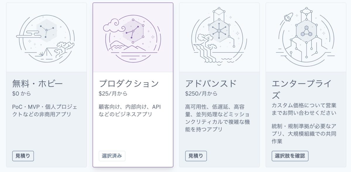 Herokuの構成